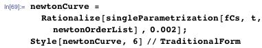 newtonCurve =    Rationalize[singleParametrization[fCs, t, newtonOrderList] ,     0.002]; Style[newtonCurve, 6] // TraditionalForm