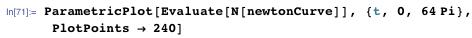 ParametricPlot[Evaluate[N[newtonCurve]], {t, 0, 64 Pi},   PlotPoints → 240]