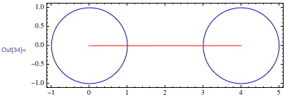 Plot showing the real and imaginary parts of the complex-valued parametrization independently