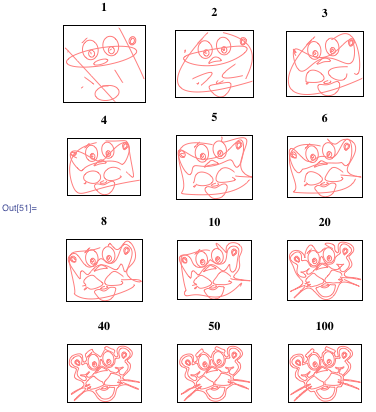 Multiple steps of the Pink Panther image