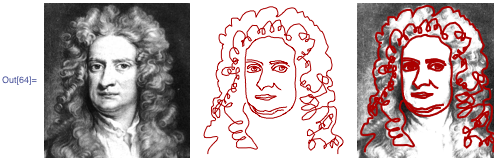 Isaac Newton with lines shown