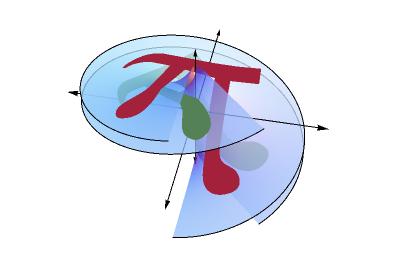 Helicoid example