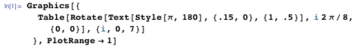 Mathematica code to render a symmetric arrangement of characters