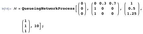Using the QueueingNetworkProcess function to model the central server network