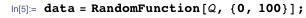 data = RandomFunction[Q, {0, 100}];