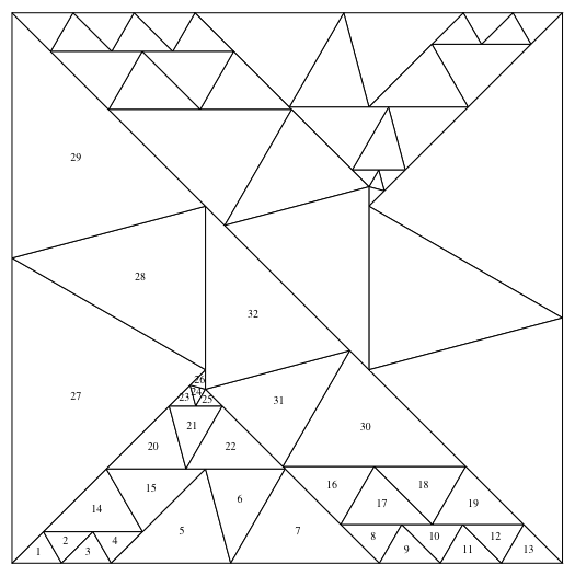 Proposed 64 triangle solution