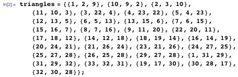 triangles = {{1, 2, 9}, {10, 9, 2}, {2, 3, 10}, {11, 10, 3}, {3, 22, 4}, {4, 23, 22}, {5, 4, 23}, {12, 13, 5}, {6, 5, 13}, {13, 15, 6}, {7, 6, 15}, {15, 16, 7}, {8, 7, 16}, {9, 11, 20}, {22, 20, 11}, {17, 18, 12}, {14, 12, 18}, {18, 19, 14}, {16, 14, 19}, {20, 24, 21}, {21, 26, 24}, {23, 21, 26}, {24, 27, 25}, {25, 27, 28}, {26, 25, 28}, {29, 27, 28}, {1, 31, 29}, {31, 29, 32}, {33, 32, 31}, {19, 17, 30}, {30, 28, 17}, {32, 30, 28}};