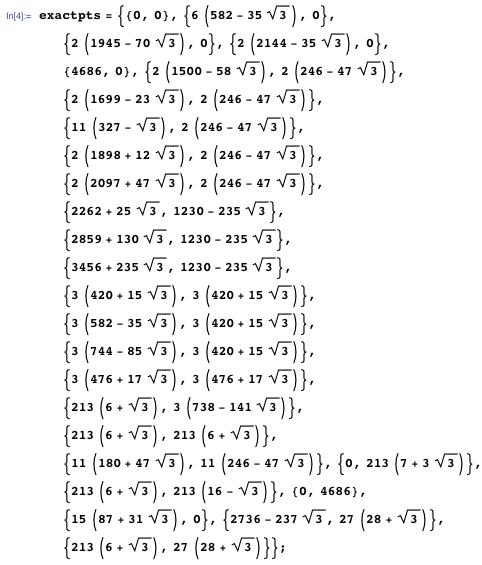 exactpts = {{0, 0}, {6 (582 - 35 √3), 0}, {2 (1945 - 70 √3), 0}, {2 (2144 - 35 √3), 0}, {4686, 0}, {2 (1500 - 58 √3), 2 (246 - 47 √3)}, {2 (1699 - 23 √3), 2 (246 - 47 √3)}, {11 (327 - √3), 2 (246 - 47 √3)}, {2 (1898 + 12 √3), 2 (246 - 47 √3)}, {2 (2097 + 47 √3), 2 (246 - 47 √3)}, {2262 + 25 √3, 1230 - 235 √3}, {2859 + 130 √3, 1230 - 235 √3}, {3456 + 235 √3, 1230 - 235 √3}, {3 (420 + 15 √3), 3 (420 + 15 √3)}, {3 (582 - 35 √3), 3 (420 + 15 √3)}, {3 (744 - 85 √3), 3 (420 + 15 √3)}, {3 (476 + 17 √3), 3 (476 + 17 √3)}, {213 (6 + √3), 3 (738 - 141 √3)}, {213 (6 + √3), 213 (6 + √3)}, {11 (180 + 47 √3), 11 (246 - 47 √3)}, {0, 213 (7 + 3 √3)}, {213 (6 + √3), 213 (16 - √3)}, {0, 4686}, {15 (87 + 31 √3), 0}, {2736 - 237 √3, 27 (28 + √3)}, {213 (6 + √3), 27 (28 + √3)}};
