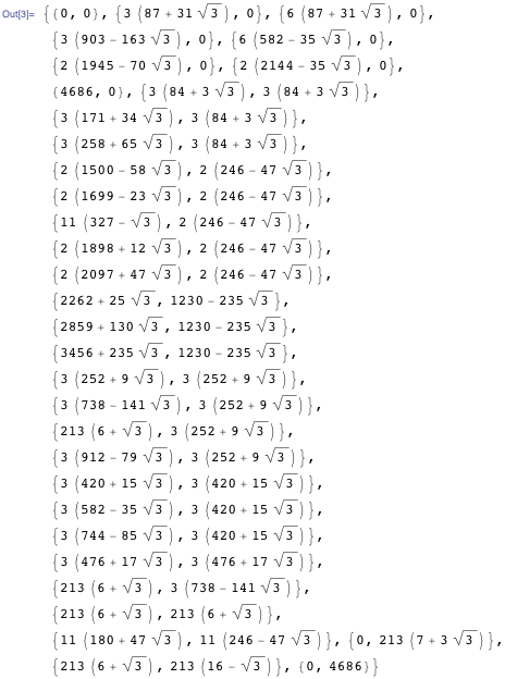 {{0, 0}, {3 (87 + 31 √3), 0}, {6 (87 + 31 √3), 0}, {3 (903 - 163 √3), 0}, {6 (582 - 35 √3), 0}, {2 (1945 - 70 √3), 0}, {2 (2144 - 35 √3), 0}, {4686, 0}, {3 (84 + 3 √3), 3 (84 + 3 √3)}, {3 (171 + 34 √3), 3 (84 + 3 √3)}, {3 (258 + 65 √3), 3 (84 + 3 √3)}, {2 (1500 - 58 √3), 2 (246 - 47 √3)}, {2 (1699 - 23 √3), 2 (246 - 47 √3)}, {11 (327 - √3), 2 (246 - 47 √3)}, {2 (1898 + 12 √3), 2 (246 - 47 √3)}, {2 (2097 + 47 √3), 2 (246 - 47 √3)}, {2262 + 25 √3, 1230 - 235 √3}, {2859 + 130 √3, 1230 - 235 √3}, {3456 + 235 √3, 1230 - 235 √3}, {3 (252 + 9 √3), 3 (252 + 9 √3)}, {3 (738 - 141 √3), 3 (252 + 9 √3)}, {213 (6 + √3), 3 (252 + 9 √3)}, {3 (912 - 79 √3), 3 (252 + 9 √3)}, {3 (420 + 15 √3), 3 (420 + 15 √3)}, {3 (582 - 35 √3), 3 (420 + 15 √3)}, {3 (744 - 85 √3), 3 (420 + 15 √3)}, {3 (476 + 17 √3), 3 (476 + 17 √3)}, {213 (6 + √3), 3 (738 - 141 √3)}, {213 (6 + √3), 213 (6 + √3)}, {11 (180 + 47 √3), 11 (246 - 47 √3)}, {0, 213 (7 + 3 √3)}, {213 (6 + √3), 213 (16 - √3)}, {0, 4686}}