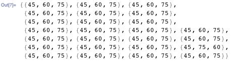 {{45, 60, 75}, {45, 60, 75}, {45, 60, 75}, {45, 60, 75}, {45, 60,    75}, {45, 60, 75}, {45, 60, 75}, {45, 60, 75}, {45, 60, 75}, {45,    60, 75}, {45, 60, 75}, {45, 60, 75}, {45, 60, 75}, {45, 60,    75}, {45, 60, 75}, {45, 60, 75}, {45, 60, 75}, {45, 60, 75}, {45,    60, 75}, {45, 60, 75}, {45, 75, 60}, {45, 60, 75}, {45, 60,    75}, {45, 60, 75}, {45, 60, 75}}