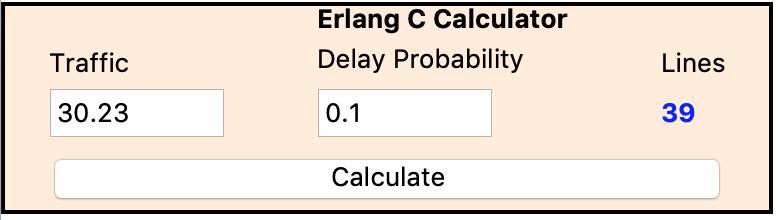 Erlang C calculator