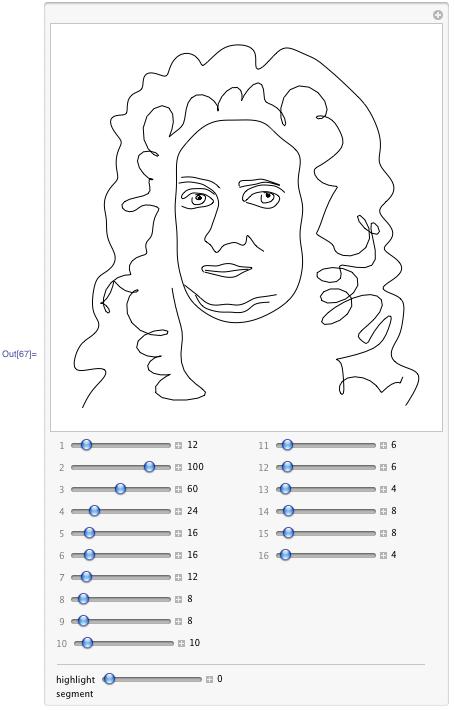 Set of equations creating Isaac Newton's face