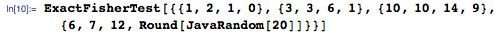 ExactFisherTest[{{1, 2, 1, 0}, {3, 3, 6, 1}, {10, 10, 14, 9}, {6, 7,     12, Round[JavaRandom[20]]}}]