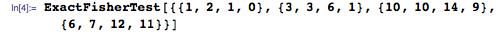 ExactFisherTest[{{1, 2, 1, 0}, {3, 3, 6, 1}, {10, 10, 14, 9}, {6, 7,     12, 11}}]