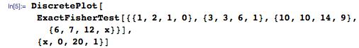 DiscretePlot[  ExactFisherTest[{{1, 2, 1, 0}, {3, 3, 6, 1}, {10, 10, 14, 9}, {6, 7,      12, x}}],  {x, 0, 20, 1}]