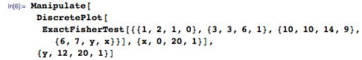 Manipulate[  DiscretePlot[   ExactFisherTest[{{1, 2, 1, 0}, {3, 3, 6, 1}, {10, 10, 14, 9}, {6, 7,       y, x}}], {x, 0, 20, 1}],  {y, 12, 20, 1}]