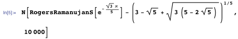 Checking the numerical value of the conjectured form is the same as the value of the function
