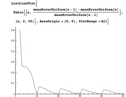 ListLinePlot of relative improvement