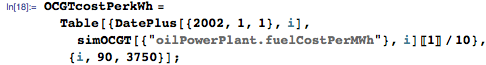 """OCGTcostPerkWh =    Table[{DatePlus[{2002, 1, 1}, i], simOCGT[{""""oilPowerPlant.fuelCostPerMWh""""}, i][[1]]/10}, {i, 90, 3750}];"""