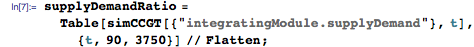 "supplyDemandRatio = Table[simCCGT[{""integratingModule.supplyDemand""}, t], {t, 90, 3750}] // Flatten;"