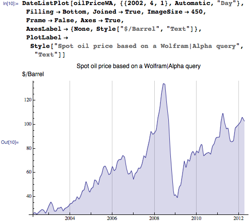 Spot oil price based on a Wolfram|Alpha query