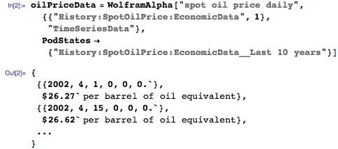oilPriceData from   WolframAlpha