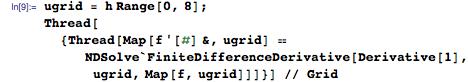 ugrid = h Range[0, 8]; Thread[{Thread[     Map[f'[#] &, ugrid] ==       NDSolve`FiniteDifferenceDerivative[Derivative[1], ugrid,        Map[f, ugrid]]]}] // Grid