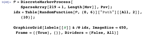 "\[ScriptCapitalP] =    DiscreteMarkovProcess[SparseArray[219 -> 1, Length[Msv]], Psv]; idx = Table[    RandomFunction[\[ScriptCapitalP], {0, 6}][""Path""][[All, 2]], {10}];"