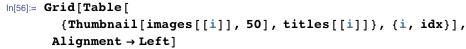 Grid[Table[   {Thumbnail[images[[i]], 50], titles[[i]]}, {i, idx}],   Alignment -> Left]