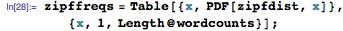 zipffreqs = Table[{x, PDF[zipfdist, x]}, {x, 1, Length@wordcounts}];