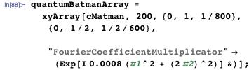 quantumBatmanArray = xyArray