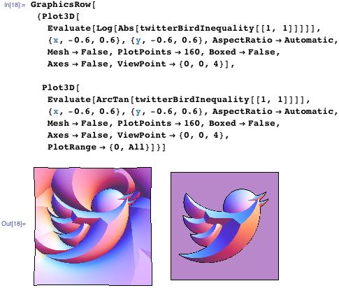 Plot3D[Evaluate[ArcTan[twitterBirdInequality