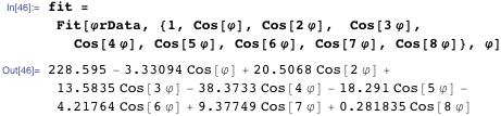 fit = Fit[\[CurlyPhi]rData, {1, Cos[\[CurlyPhi]],     Cos[2 \[CurlyPhi]],   Cos[3 \[CurlyPhi]], Cos[4 \[CurlyPhi]],     Cos[5 \[CurlyPhi]], Cos[6 \[CurlyPhi]], Cos[7 \[CurlyPhi]],     Cos[8 \[CurlyPhi]]}, \[CurlyPhi]]