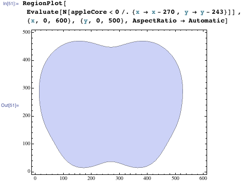 RegionPlot[Evaluate[N[appleCore < 0 /.