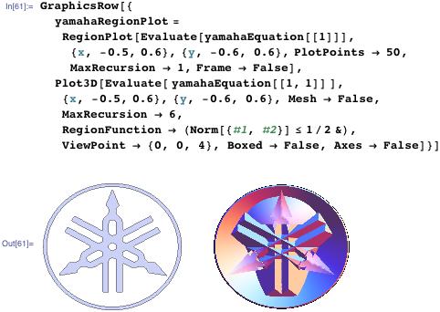 GraphicsRow[{yamahaRegionPlot = RegionPlot