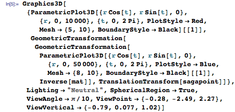 ParametricPlot3D to construct 2 disk