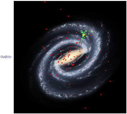 Globular star clusters image