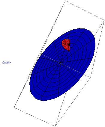 2 disk image