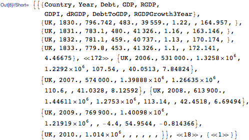 """""""Country"""", """"Year"""", """"Debt"""", """"GDP"""", """"RGDP"""", """"GDPI"""", """"dRGDP"""", \ """"DebtToGDP"""", """"RGDPGrowth3Year"""""""