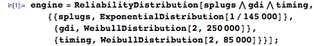 ReliabilityDistribution