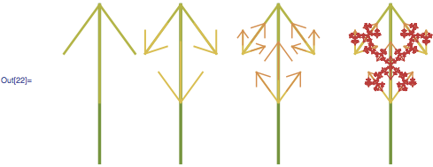 Second golden ternary tree