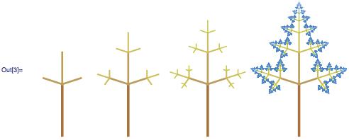 Ternary trees