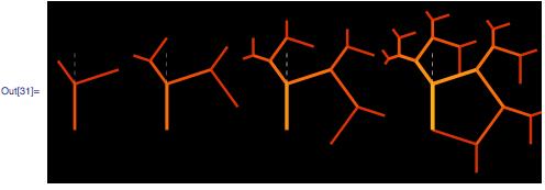 Asymmetrical binary tree generation #1