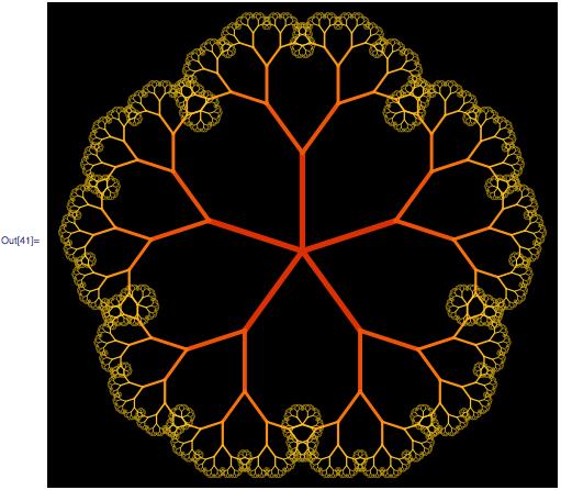Asymmetrical binary tree generation #3
