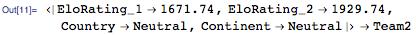 Compute Elo ratings of both teams