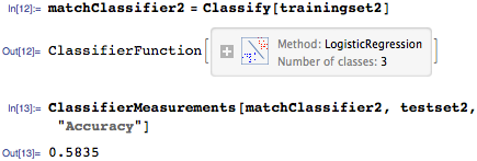 Train a classifier and test accuracy