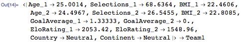 Training example of dataset