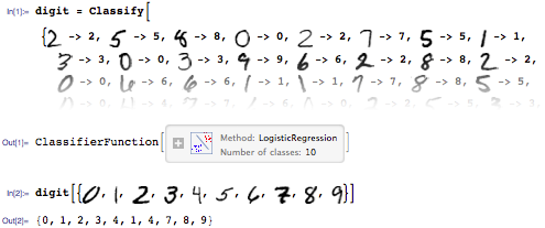 Machine learning in Mathematica 10