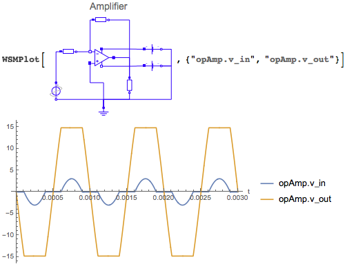 Mathematica accepts SystemModeler model diagrams as input to other functions