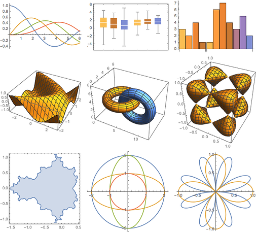 Some new default styles in Mathematica 10
